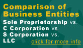 Comparison of Business Entities